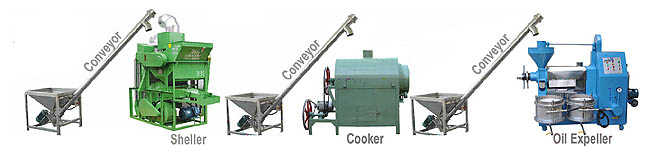 small multi oil processing plants for edible oil