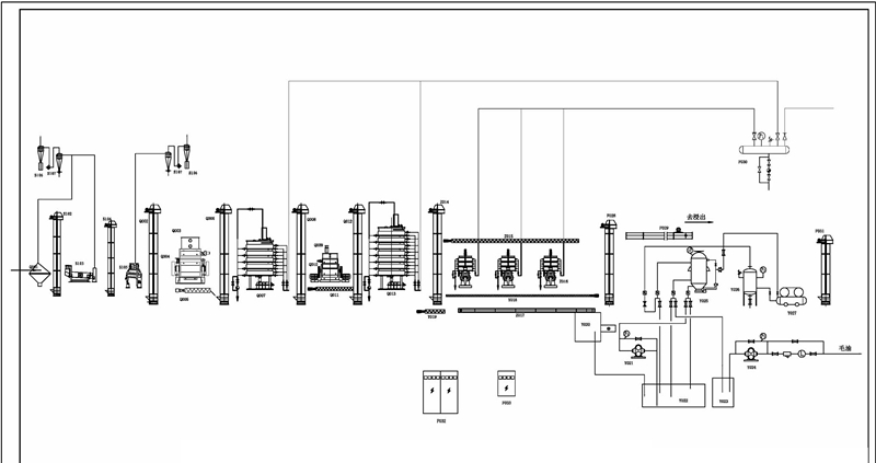 flowchart of  physical oil refining